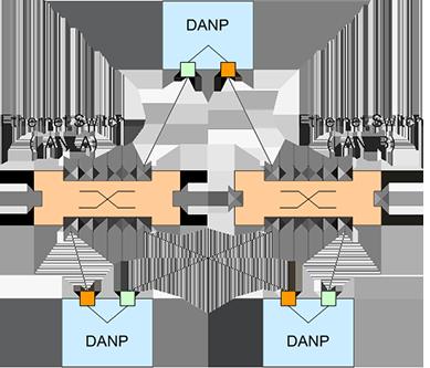 PRP network